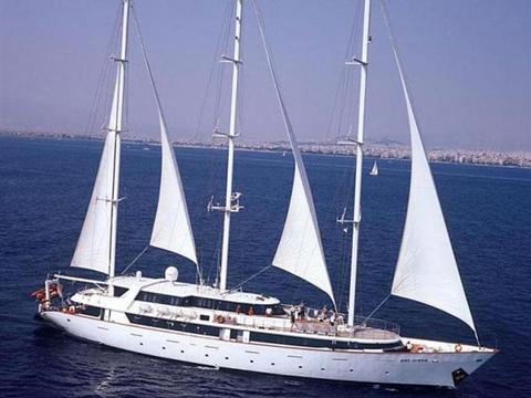 Adriatische Odyssee